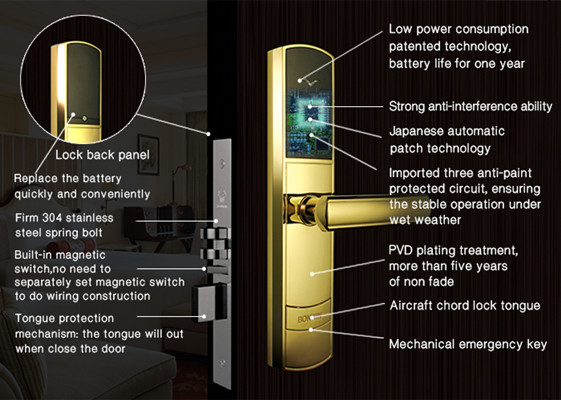 Hotel electronic keyless lock supplier