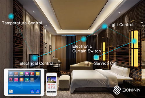 hotel room control system