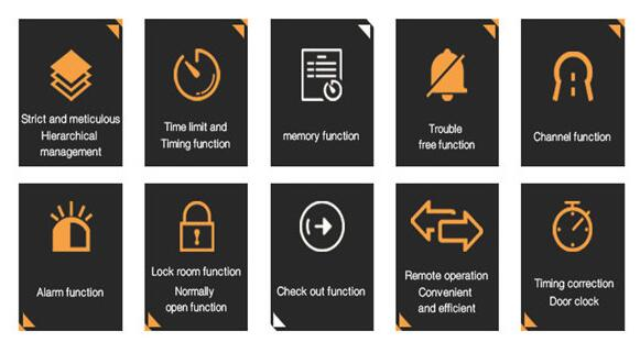 Wired Lock Functions