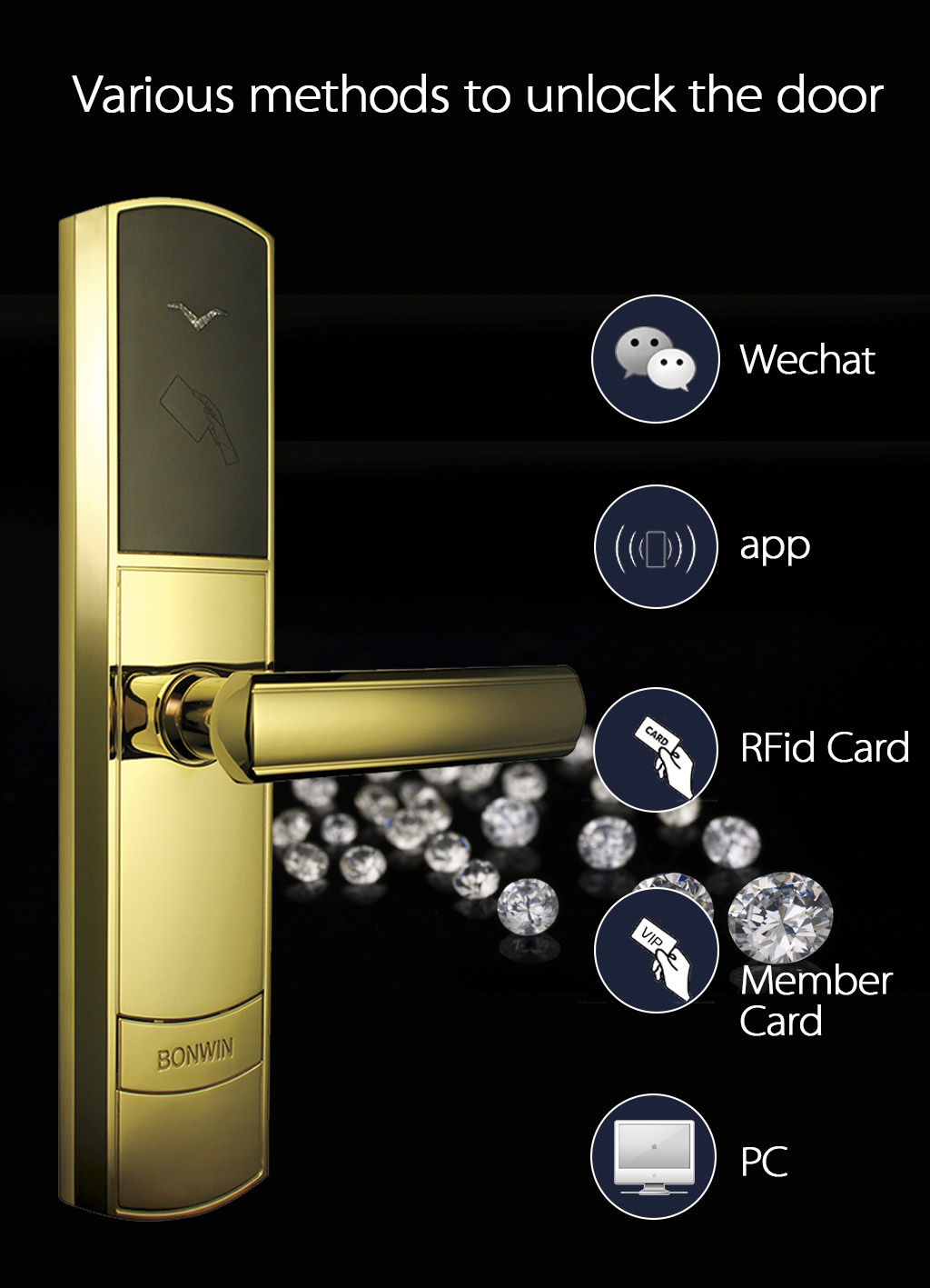bonwin wireless electronic door locks uses subghz wireless sensor network technology and its frequency is mhz realizing the